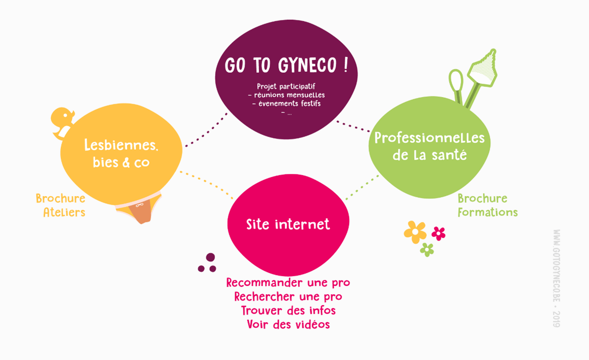 Campagne d'information Go To Gyneco